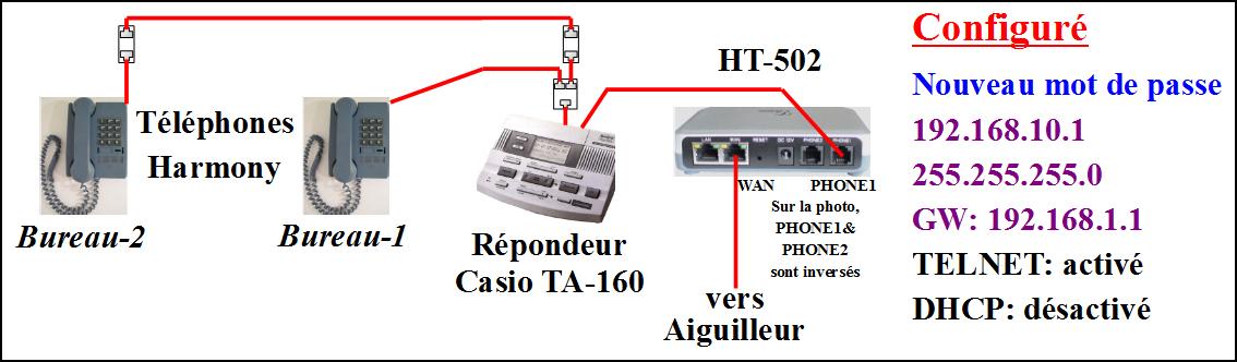 Adaptateur Téléphonique Analogique HT-502