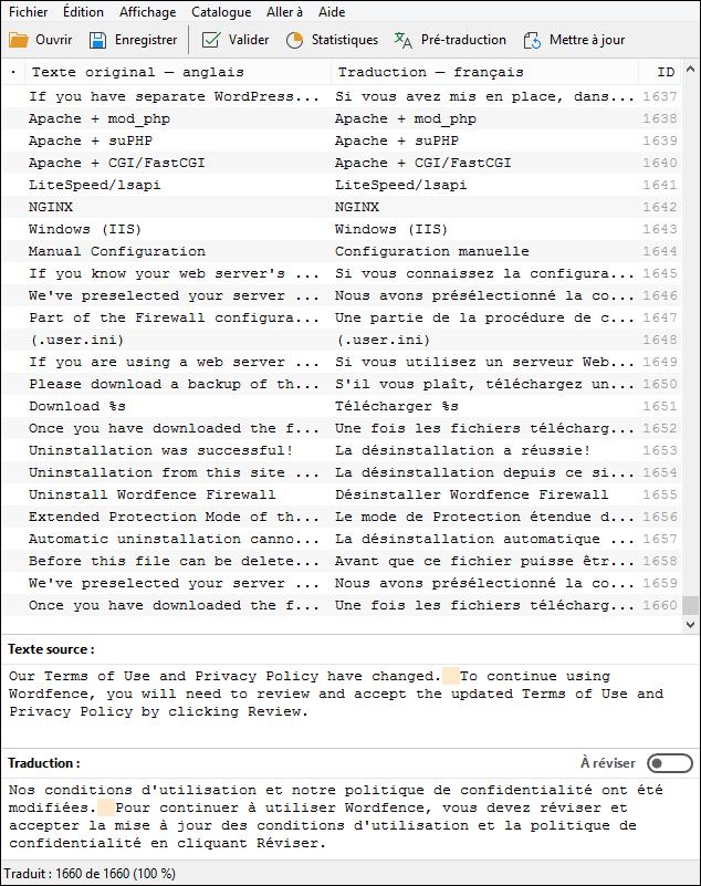 Traduction Francaise Pour Wordfence Boutique Micronator